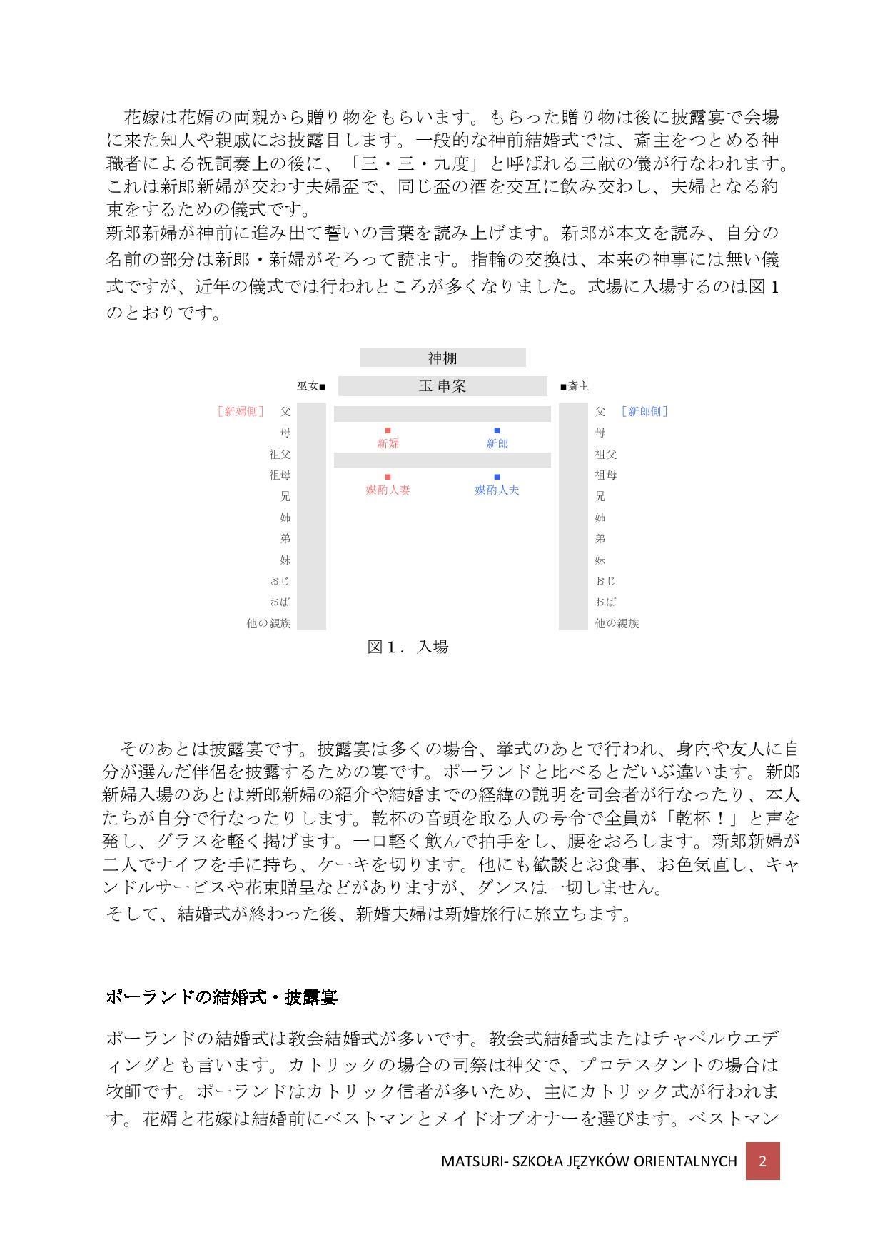日本とポーランドの結婚式・披露宴 (POZIOM DLA ZAAWANSOWANYCH)-page-002