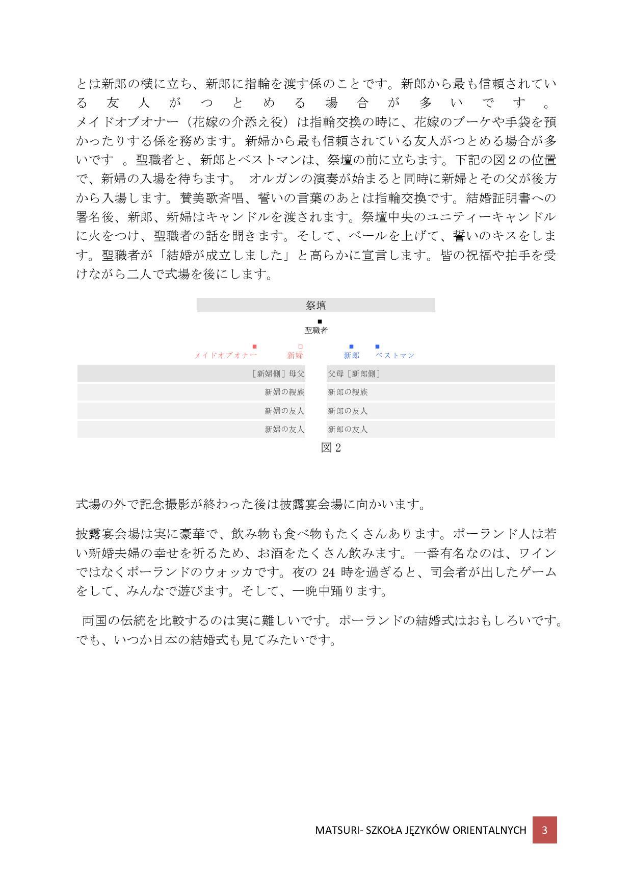 日本とポーランドの結婚式・披露宴 (POZIOM DLA ZAAWANSOWANYCH)-page-003
